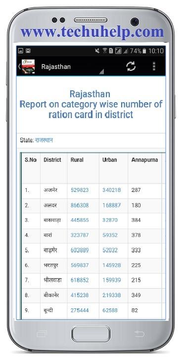 RATION CARD LIST