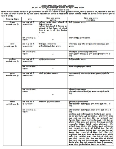 UP Board Time Table 2019 , Date Sheet Of 10th Class 2018-19