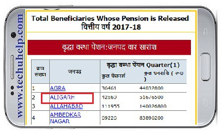 Old Age Pension Scheme kaise dekhe