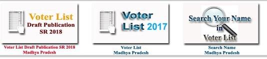 मोबाइल से नाम देखें Madhya Pradesh Voter List 2020 लिस्ट डाउनलोड करे