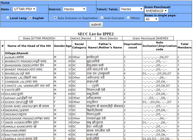 [न्यूअपडेट] Pradhan Mantri Ujjwala Yojana List कैसे देखे ? BPL सूची