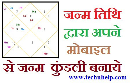 free Janam Kundli in hindi by date of birth
