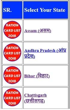 न्यू मोबाइल से Chhattisgarh Ration Card List 2018 में ऑनलाइन अपना नाम कैसे देखें ?