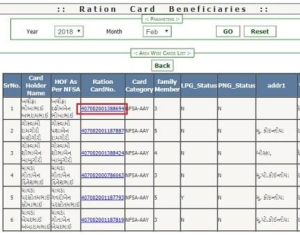 [à¤²à¤¿à¤¸à ¥ ?? ट à¤¦à ¥ ‡ ठ– à ¥ ‡ ठ'] Gujarat Ration Card List 2018 à¤®à ¥ ‡ ं à… ¤ªà¤¨à¤¾ नाम ठ• à ¥ ˆà¤¸à ¥ ‡ à¤¦à ¥ ‡ ठ– à ¥ ‡ ठ'?
