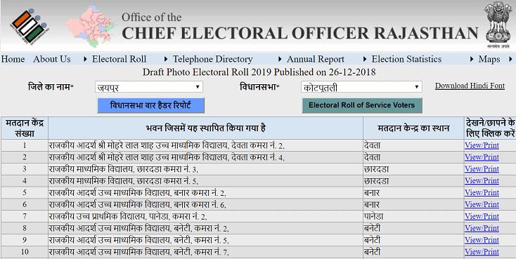[पीडीऍफ़] मोबाइल से Rajasthan Voter List 2019 डाउनलोड करे | वोटर लिस्ट ग्राम पंचायत राजस्थान 2019