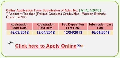 UP LT Grade Teacher Bharti 2018 ऑनलाइन आवेदन कैसे करें ? एप्लीकेशन फॉर्म