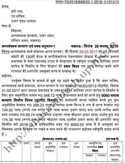 How to Check Uttar Pradesh Shasanadesh | UP Govt Mandate Read Online at shasanadesh.up.gov.in Karmik Vibhag