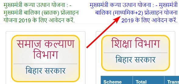 [ऑनलाइन अप्लाई] Bihar Mukhyamantri Kanya Utthan Yojana 2019 में अप्लाई कैसे करें? बिहार मुख्यमंत्री कन्या उत्थान योजना