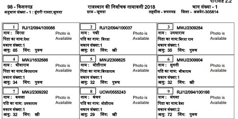 मोबाइल से सभी राज्यों की Matdata Suchi 2019 Kaise Download Kare ? Voter List Download 2019