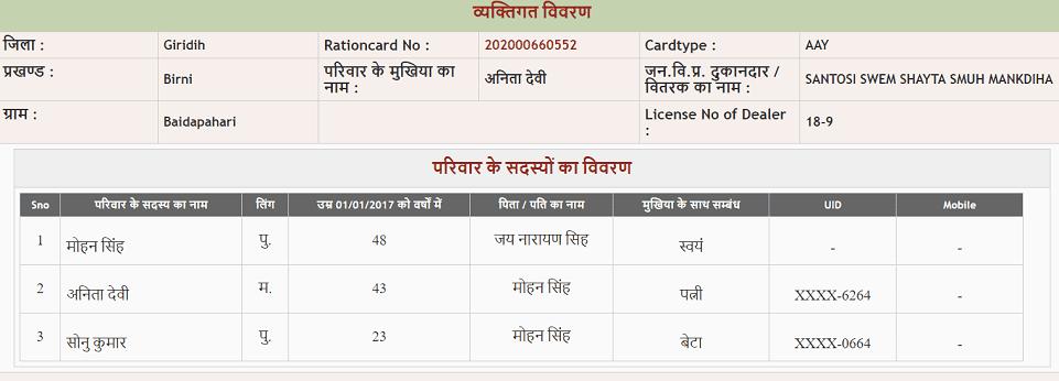 [जिलेवार सूची] न्यू Jharkhand Ration Card List 2018 में अपना नाम ऑनलाइन कैसे देखें ? APL,BPL और AAY झारखंड राशन कार्ड लिस्ट 2018