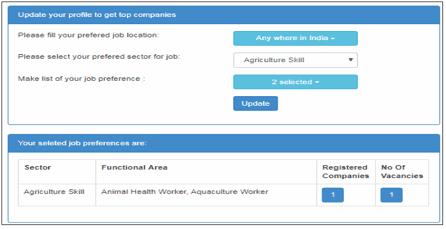 मध्य प्रदेश रोजगार पंजीकरण ऑनलाइन कैसे करें | MP Rojgar Panjiyan Online Kaise Karen