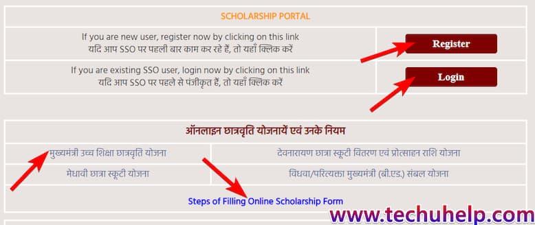 राजस्थान मुख्यमंत्री उच्च शिक्षा छात्रवृति योजना 2020 ऑनलाइन अप्लाई | एप्लीकेशन फॉर्म