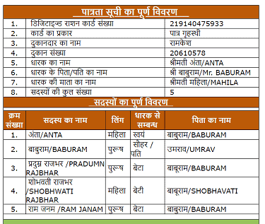 up ration card list district wise in hindi