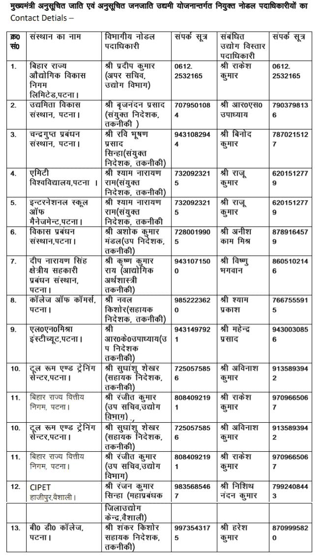 Bihar Mukhyamantri SC ST Udyami Loan Yojana Nodal officer Contact Details