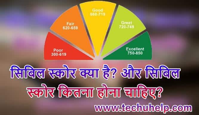 Cibil Score Kya Hai? Online Cibil Score कैसे चेक करें?