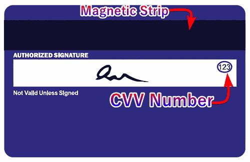CVV Number Kya hai? कार्ड सत्यापन कोड CVV कैसे पता करें?