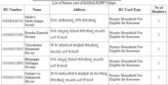 Karnataka Ration Card List Search Your Name Here