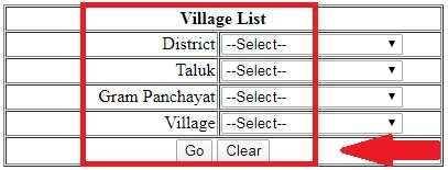 Village Wise List Process