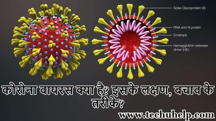 कोरोना वायरस से बचाव के तरीके, Corona Virus Ke Lakshan Aur Bachne Ke Upay