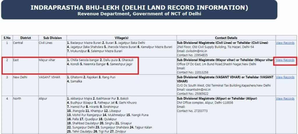 All District Delhi & Village